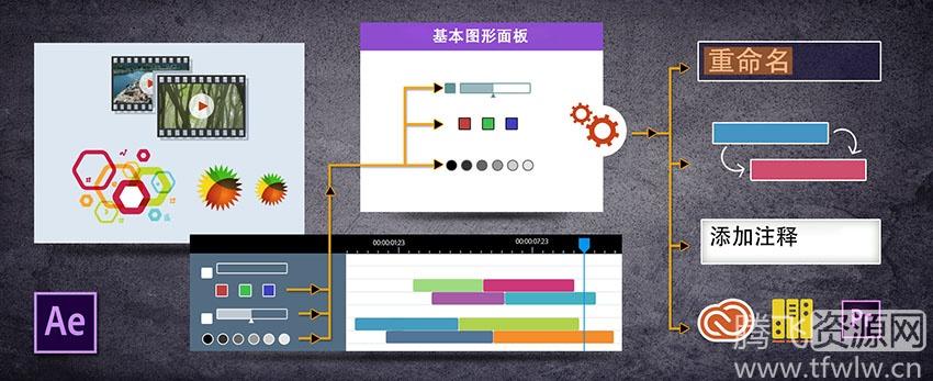 Adobe After Effects 2020直装破解版 Ae 2020中文版一键安装 电脑软件-第5张